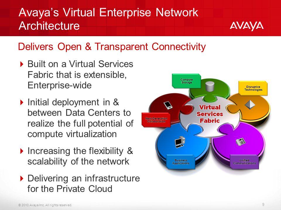 Avaya's Virtual Enterprise Network Architecture