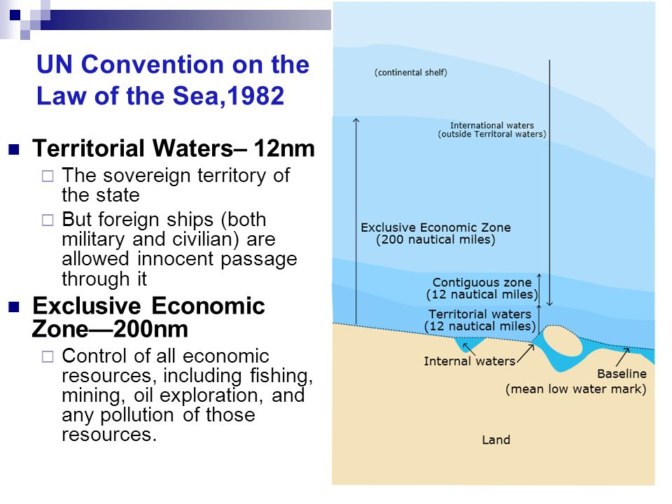 UN Convention on the Law of the Sea,1982