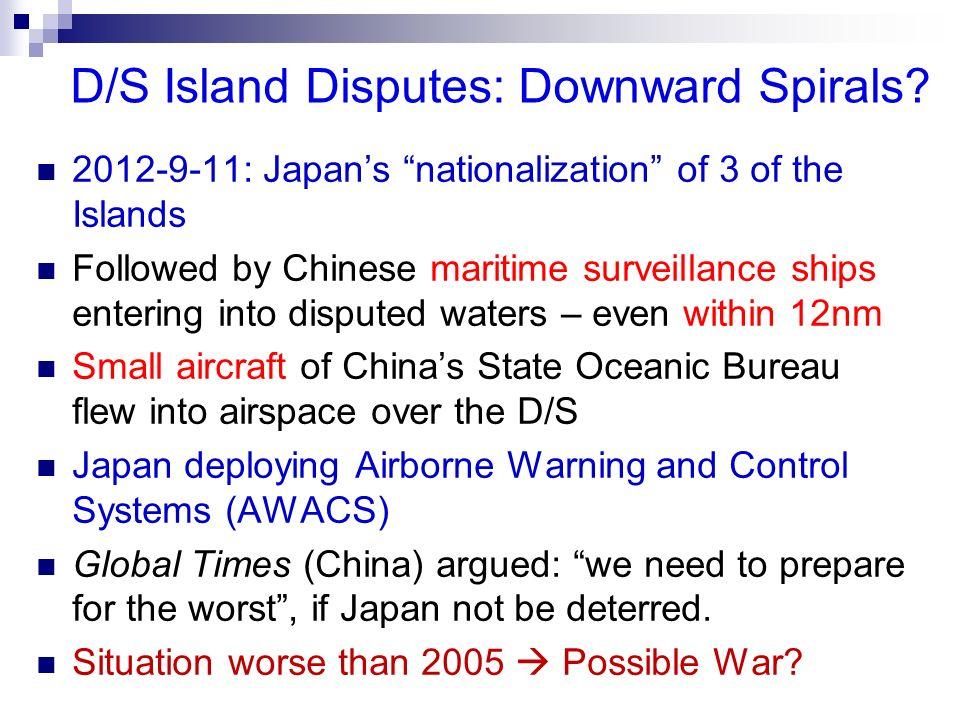 D/S Island Disputes: Downward Spirals
