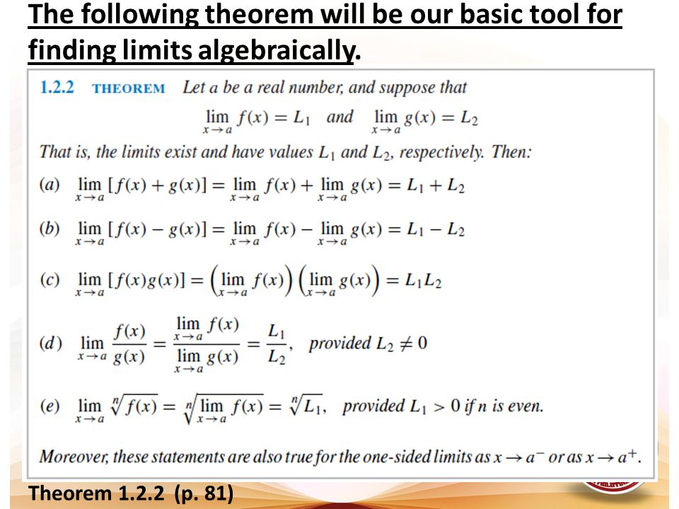 The following theorem will be our basic tool for finding limits algebraically.