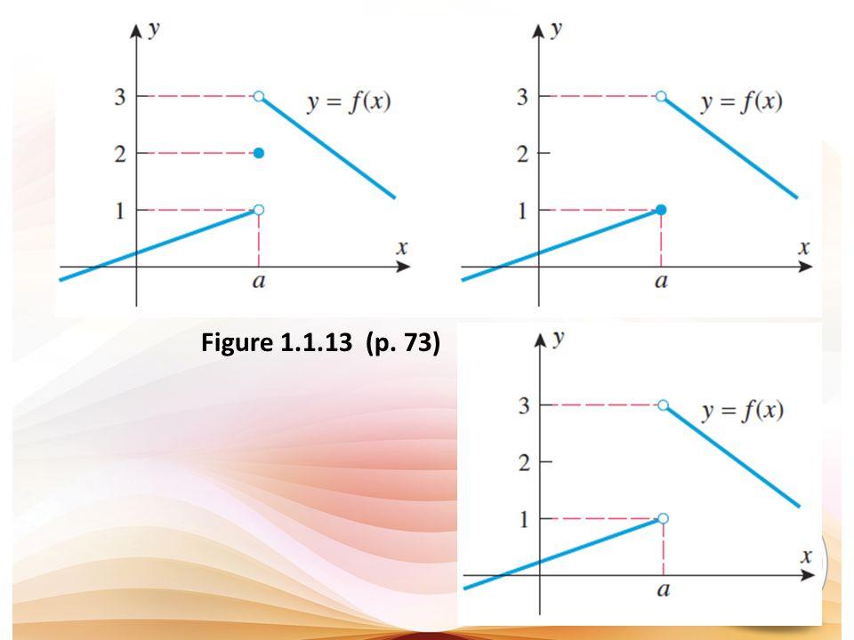 Figure 1.1.13 (p. 73)