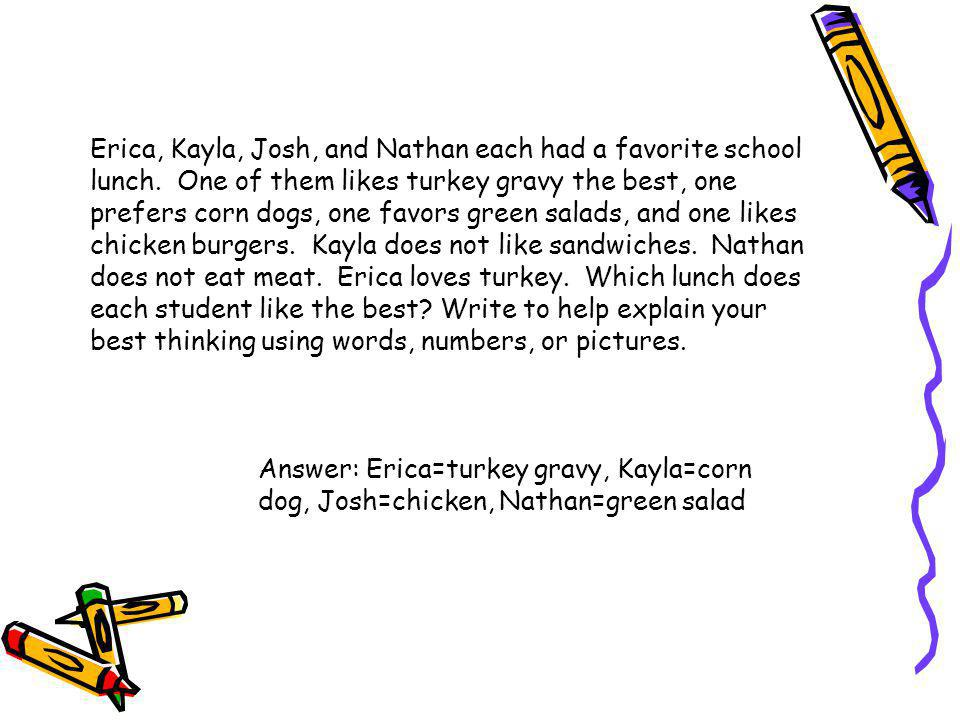 Erica, Kayla, Josh, and Nathan each had a favorite school lunch