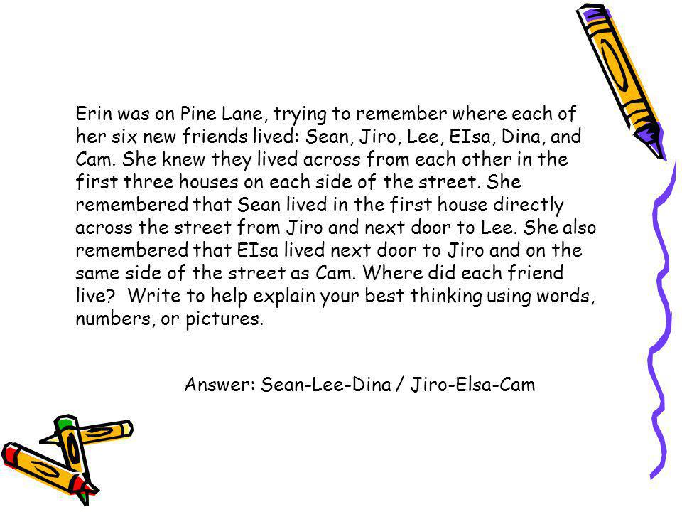 Erin was on Pine Lane, trying to remember where each of her six new friends lived: Sean, Jiro, Lee, EIsa, Dina, and Cam. She knew they lived across from each other in the first three houses on each side of the street. She remembered that Sean lived in the first house directly across the street from Jiro and next door to Lee. She also remembered that EIsa lived next door to Jiro and on the same side of the street as Cam. Where did each friend live Write to help explain your best thinking using words, numbers, or pictures.