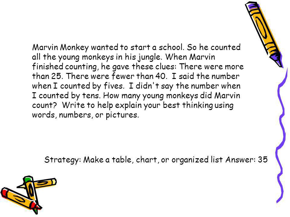 Marvin Monkey wanted to start a school