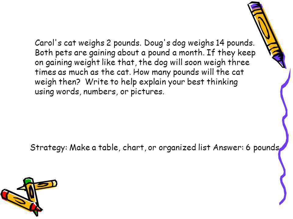 Carol s cat weighs 2 pounds. Doug s dog weighs 14 pounds