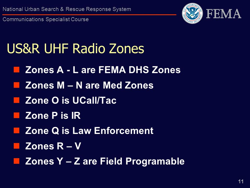 US&R UHF Radio Zones Zones A - L are FEMA DHS Zones