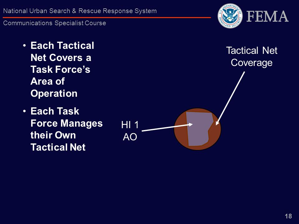 Each Tactical Net Covers a Task Force's Area of Operation