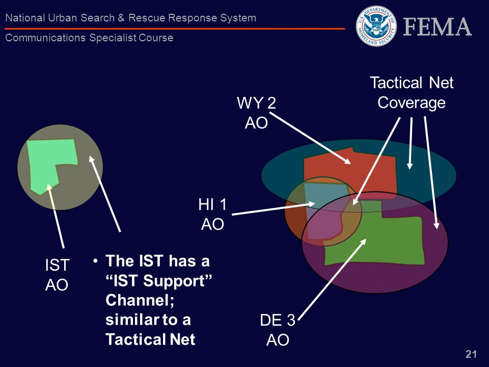 Tactical Net Coverage WY 2 AO. HI 1 AO. The IST has a IST Support Channel; similar to a Tactical Net.
