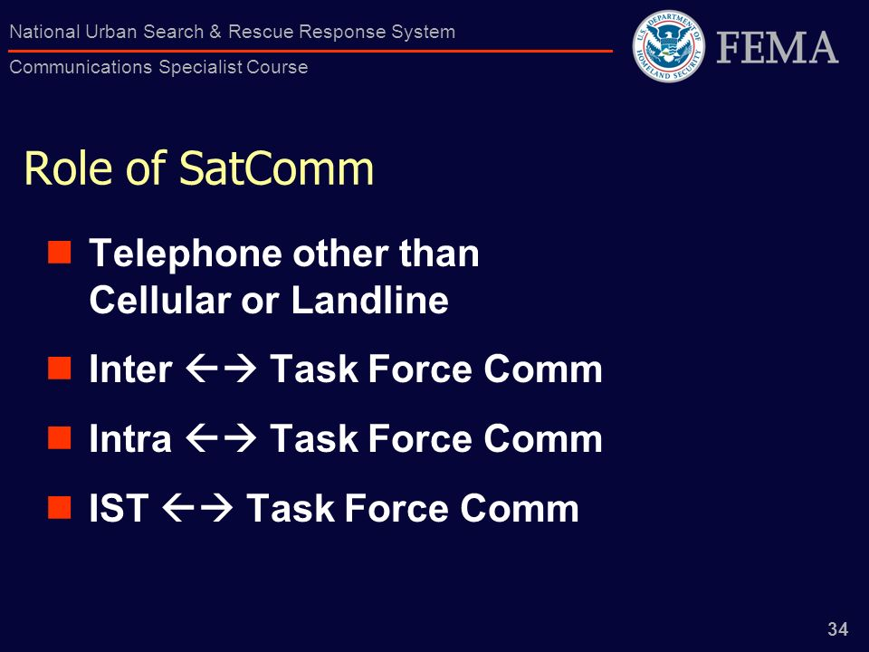 Role of SatComm Telephone other than Cellular or Landline