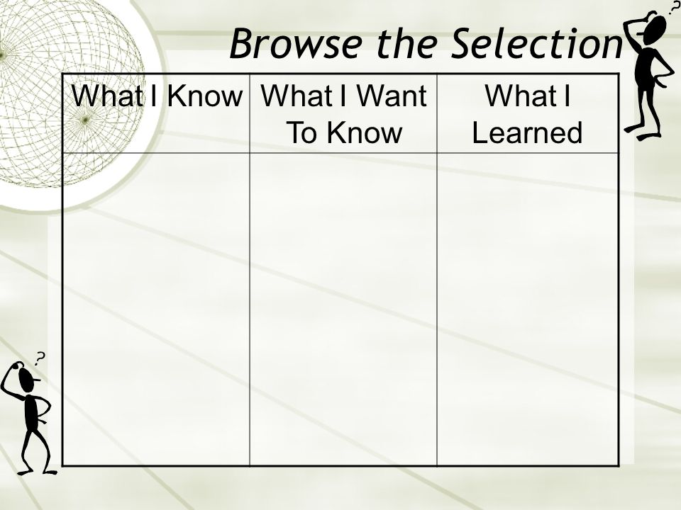 Browse the Selection What I Know What I Want To Know What I Learned