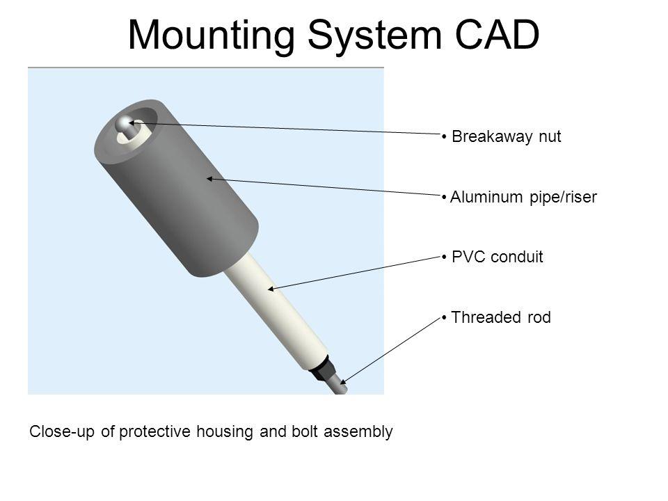 Mounting System CAD Breakaway nut Aluminum pipe/riser PVC conduit
