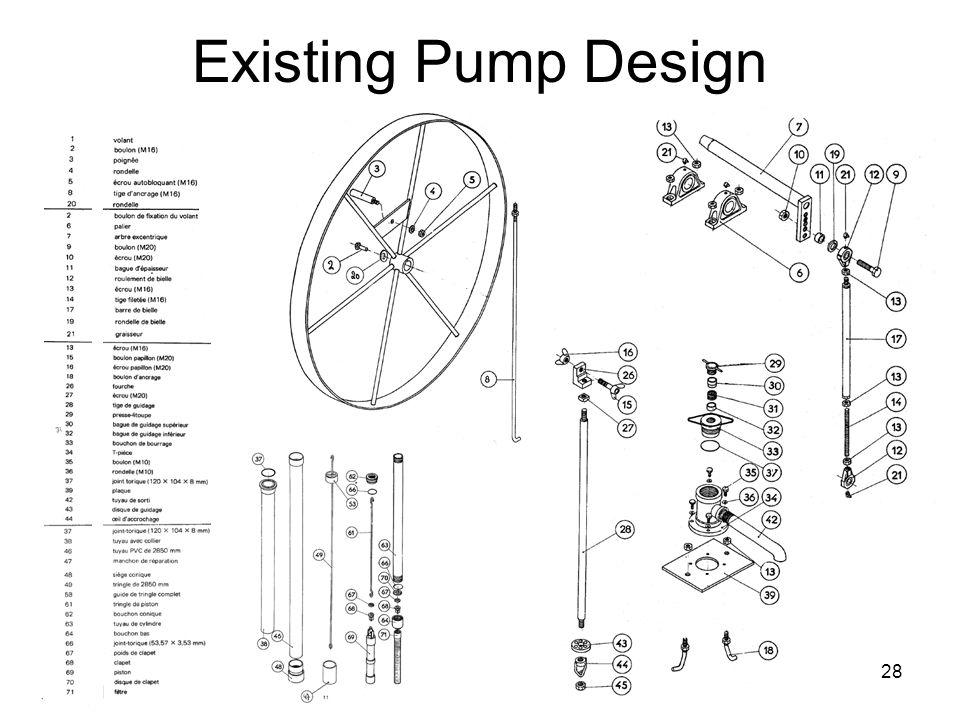 Existing Pump Design