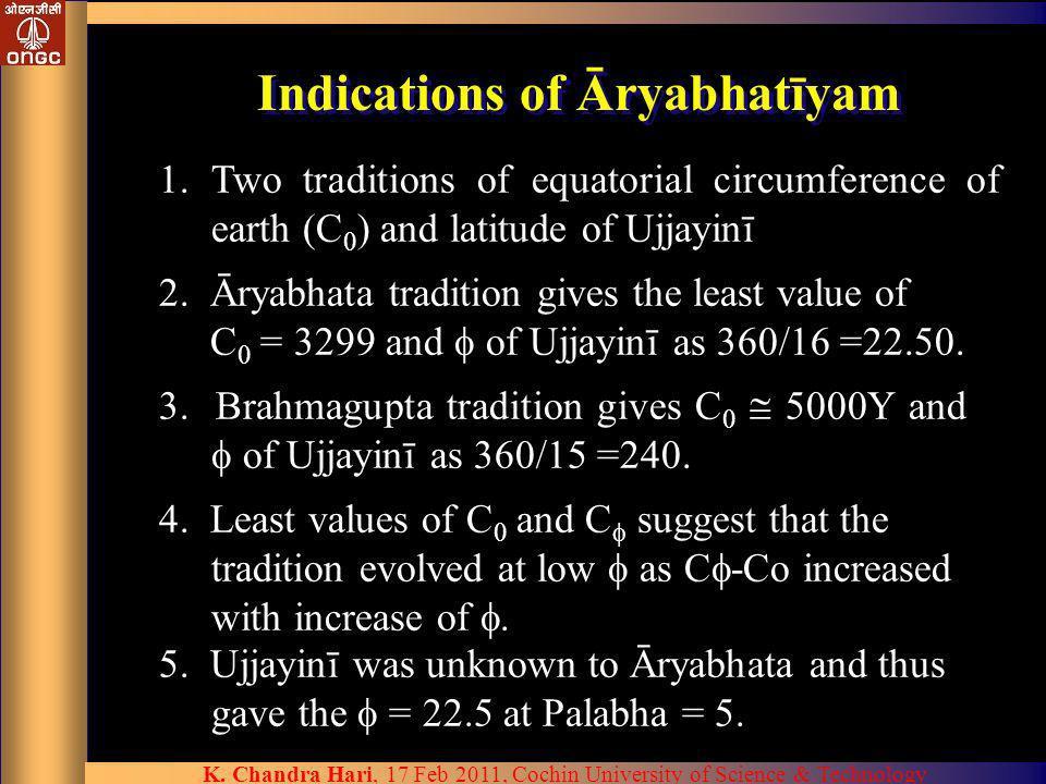 Indications of Āryabhatīyam