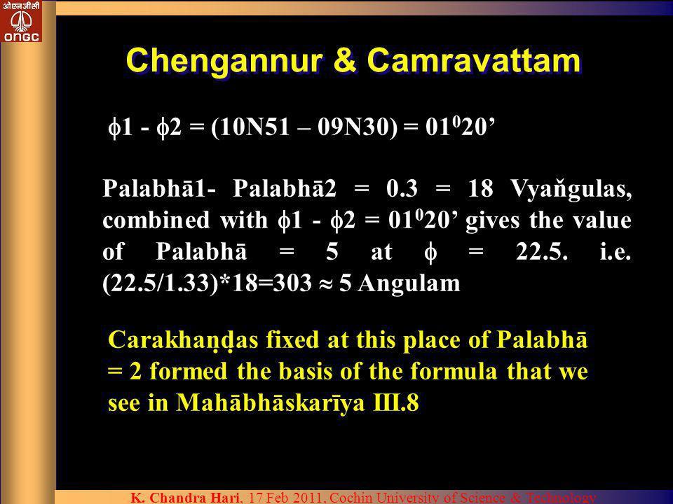 Chengannur & Camravattam
