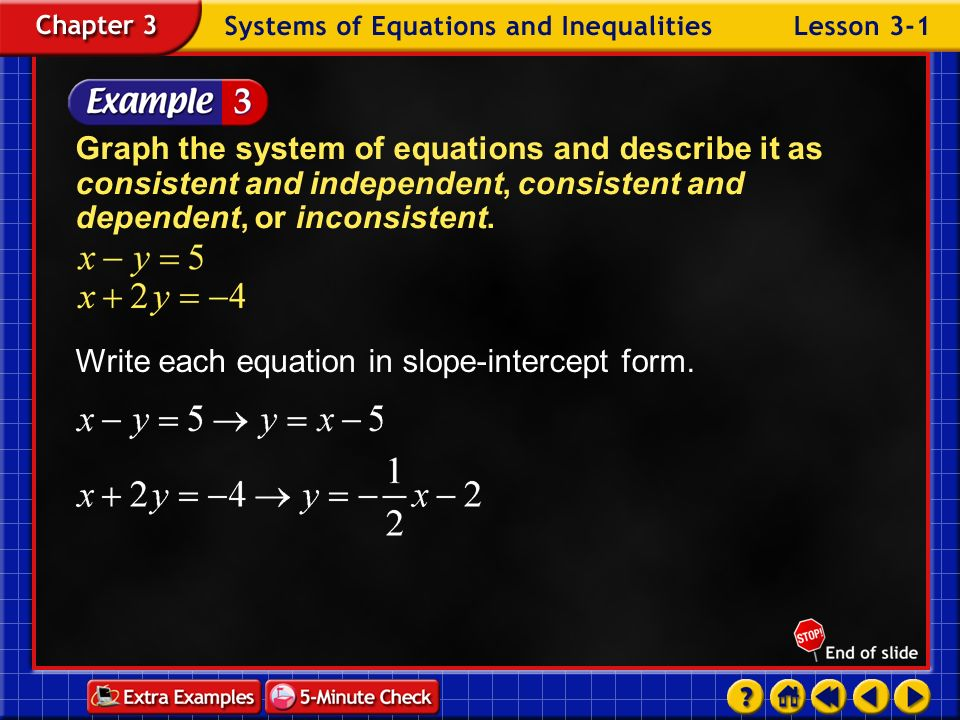 Write each equation in slope-intercept form.
