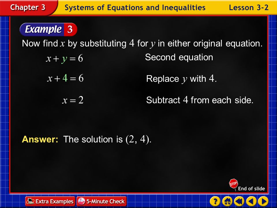 Now find x by substituting 4 for y in either original equation.