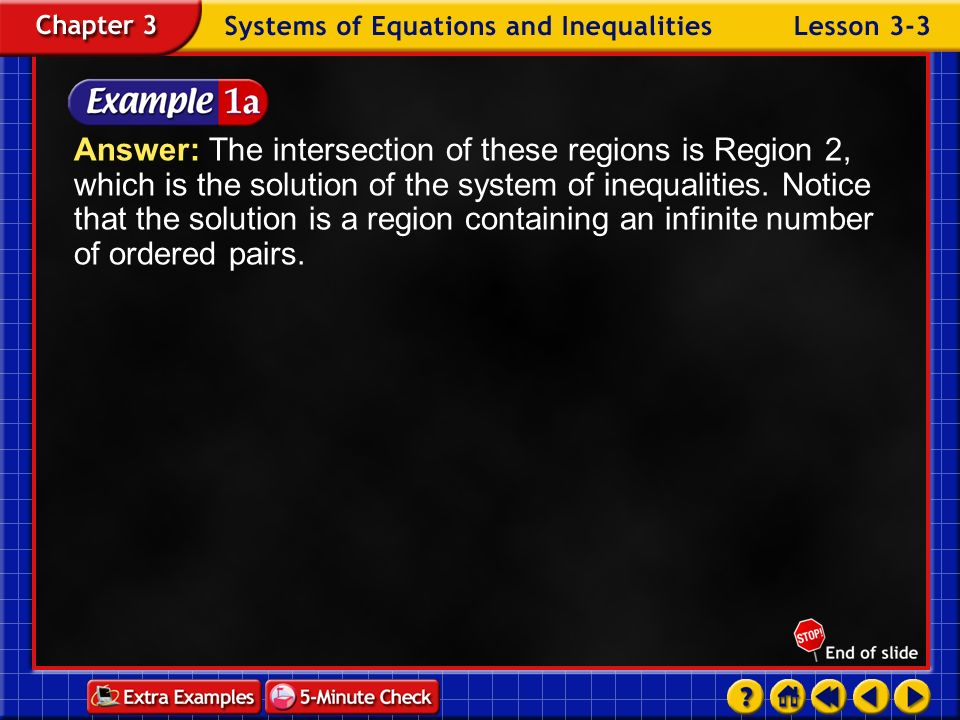 Answer: The intersection of these regions is Region 2, which is the solution of the system of inequalities. Notice that the solution is a region containing an infinite number of ordered pairs.