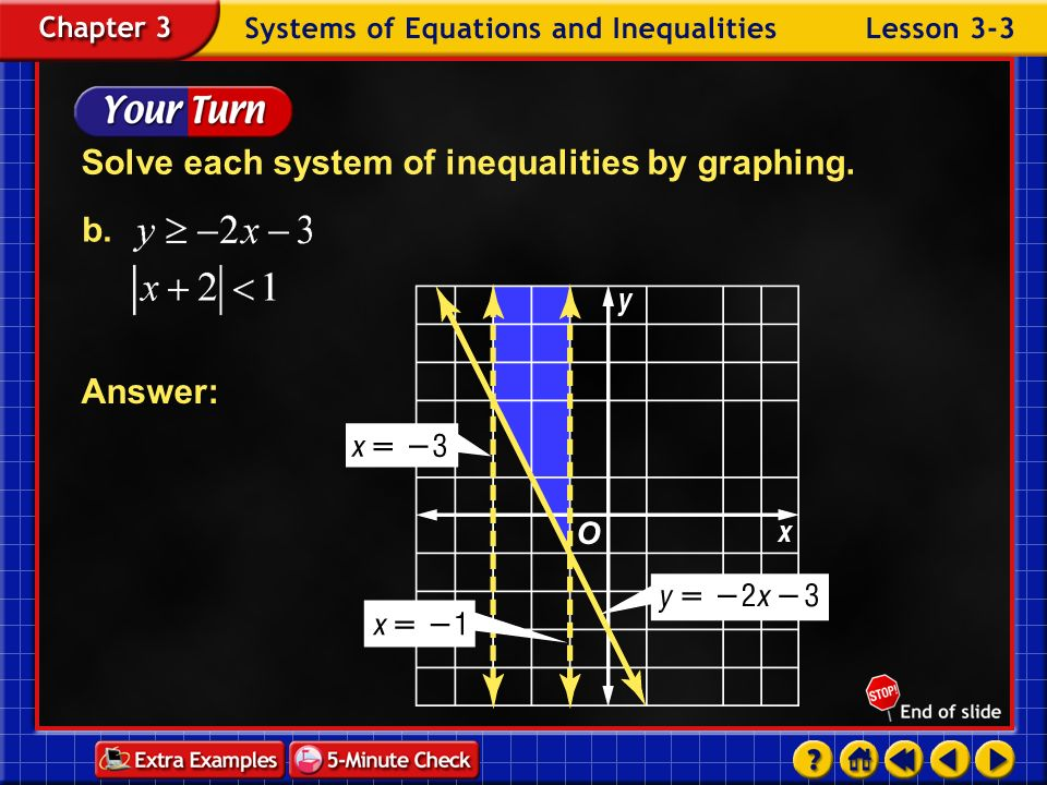 Solve each system of inequalities by graphing.