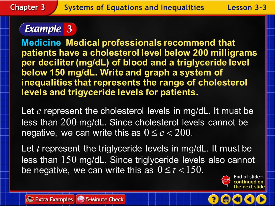 Medicine Medical professionals recommend that patients have a cholesterol level below 200 milligrams per deciliter (mg/dL) of blood and a triglyceride level below 150 mg/dL. Write and graph a system of inequalities that represents the range of cholesterol levels and trigyceride levels for patients.