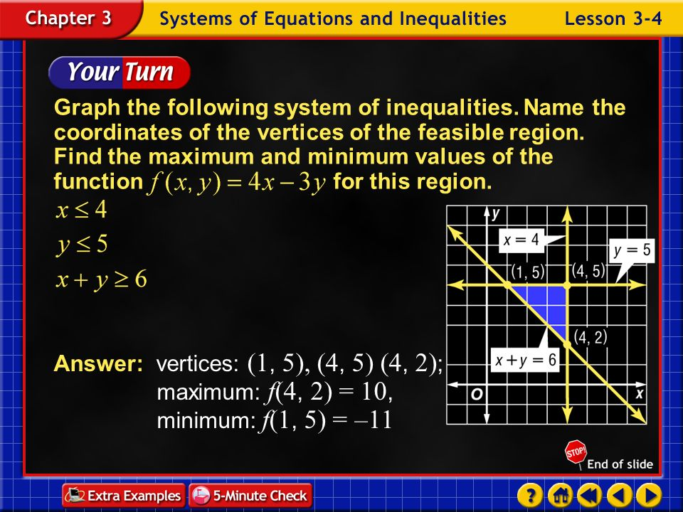 Graph the following system of inequalities