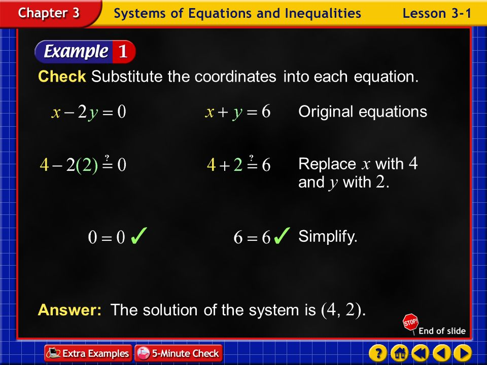 Check Substitute the coordinates into each equation.