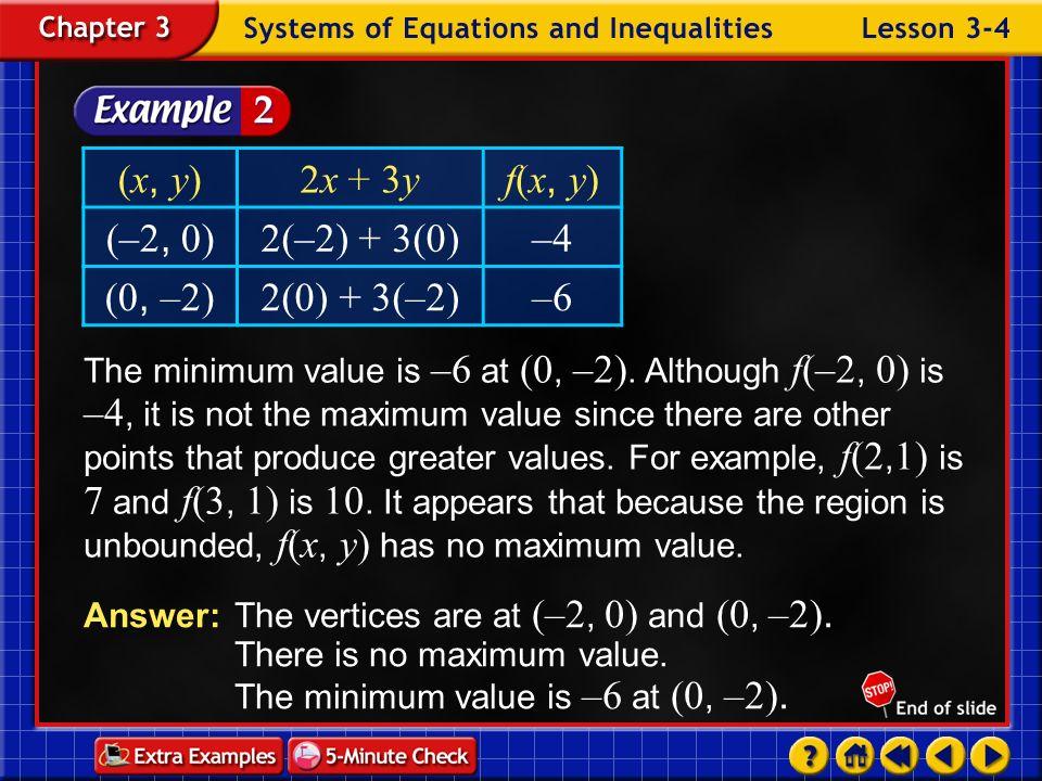 (x, y) 2x + 3y f(x, y) (–2, 0) 2(–2) + 3(0) –4 (0, –2) 2(0) + 3(–2) –6