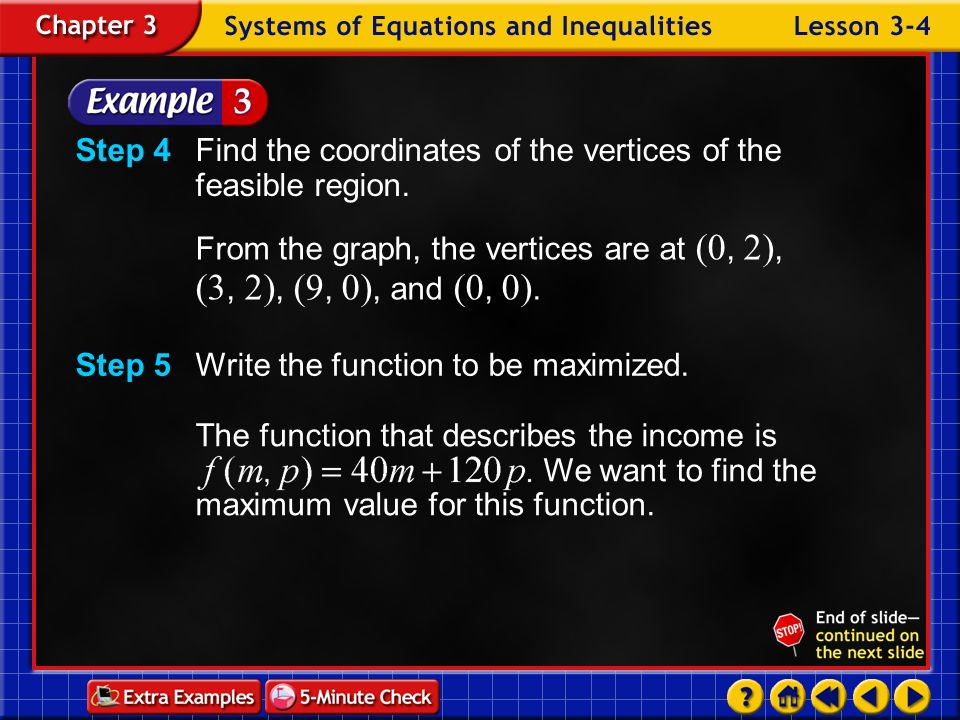 Step 4 Find the coordinates of the vertices of the feasible region.
