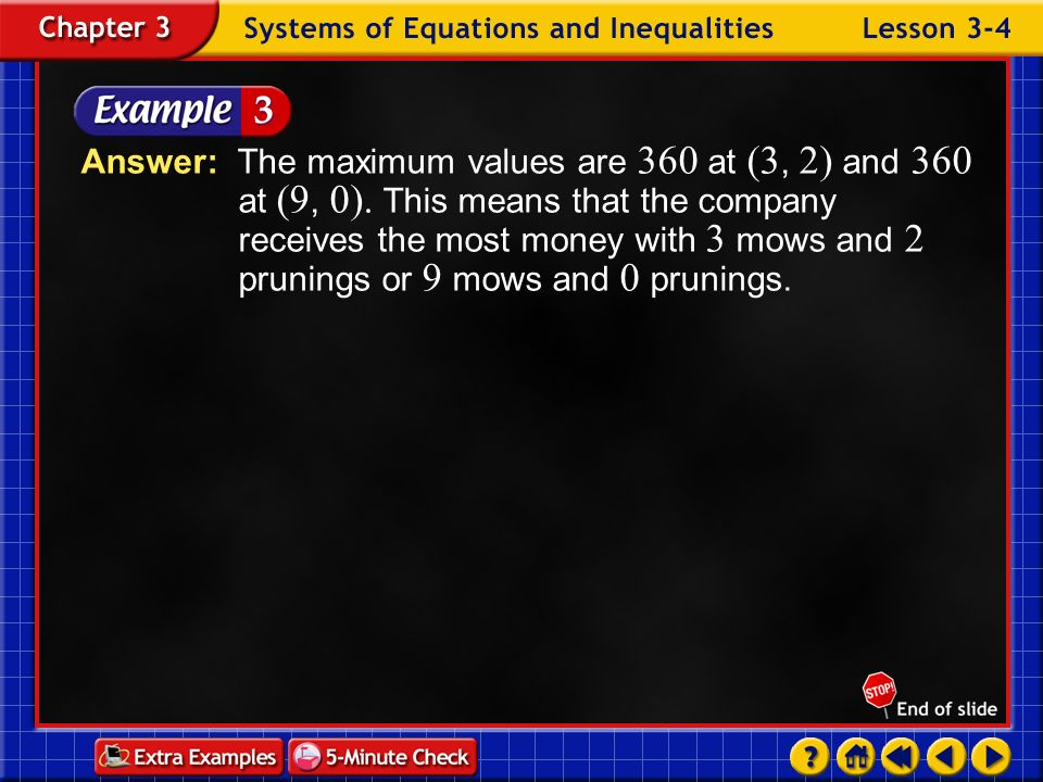 Answer: The maximum values are 360 at (3, 2) and 360. at (9, 0)