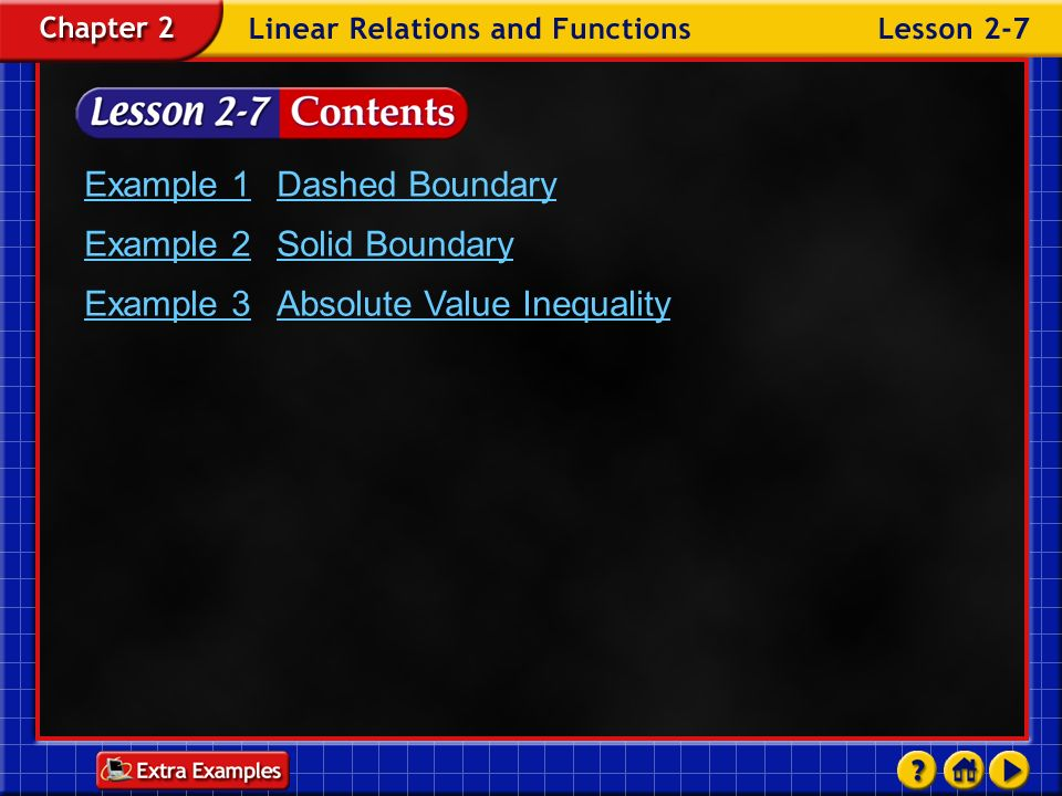Example 1 Dashed Boundary Example 2 Solid Boundary