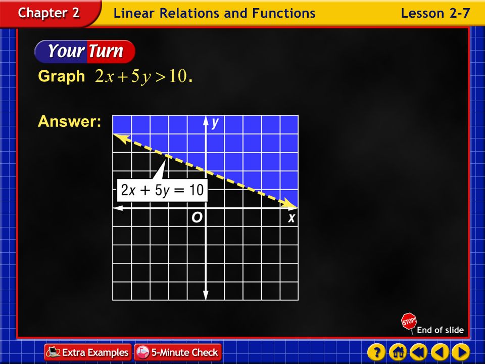 Graph Answer: Example 7-1c