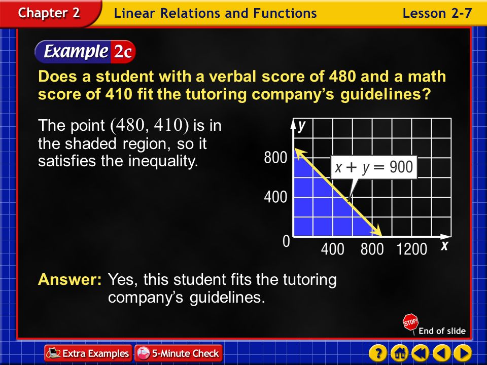 Answer: Yes, this student fits the tutoring company's guidelines.