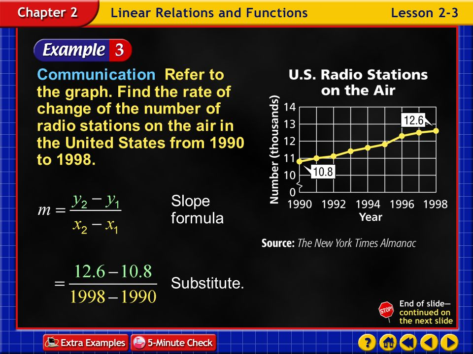 Communication Refer to the graph
