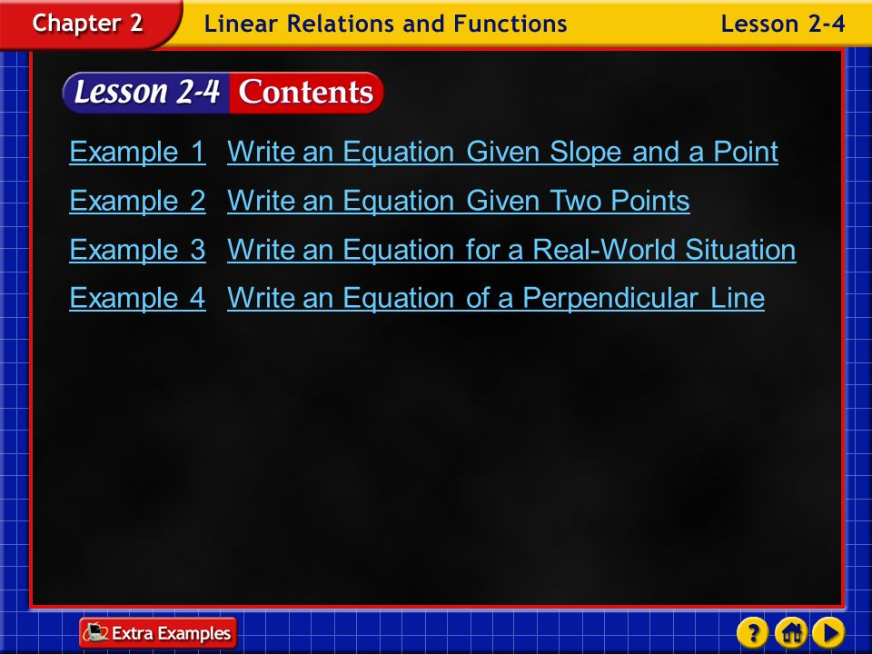 Example 1 Write an Equation Given Slope and a Point
