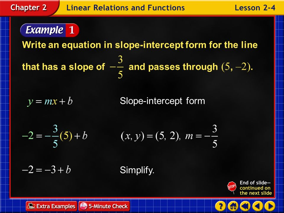 Write an equation in slope-intercept form for the line that has a slope of and passes through (5, –2).