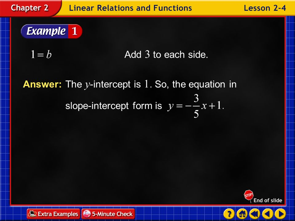 Add 3 to each side. Answer: The y-intercept is 1.