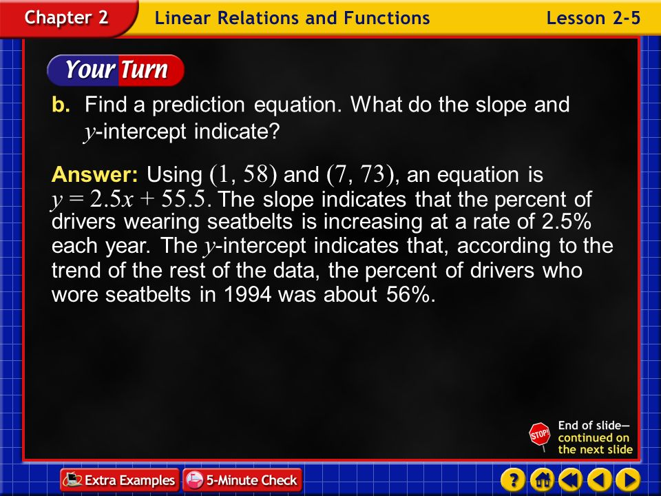 b. Find a prediction equation. What do the slope and