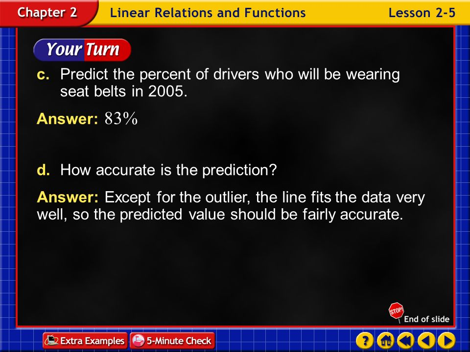 d. How accurate is the prediction Answer: 83%