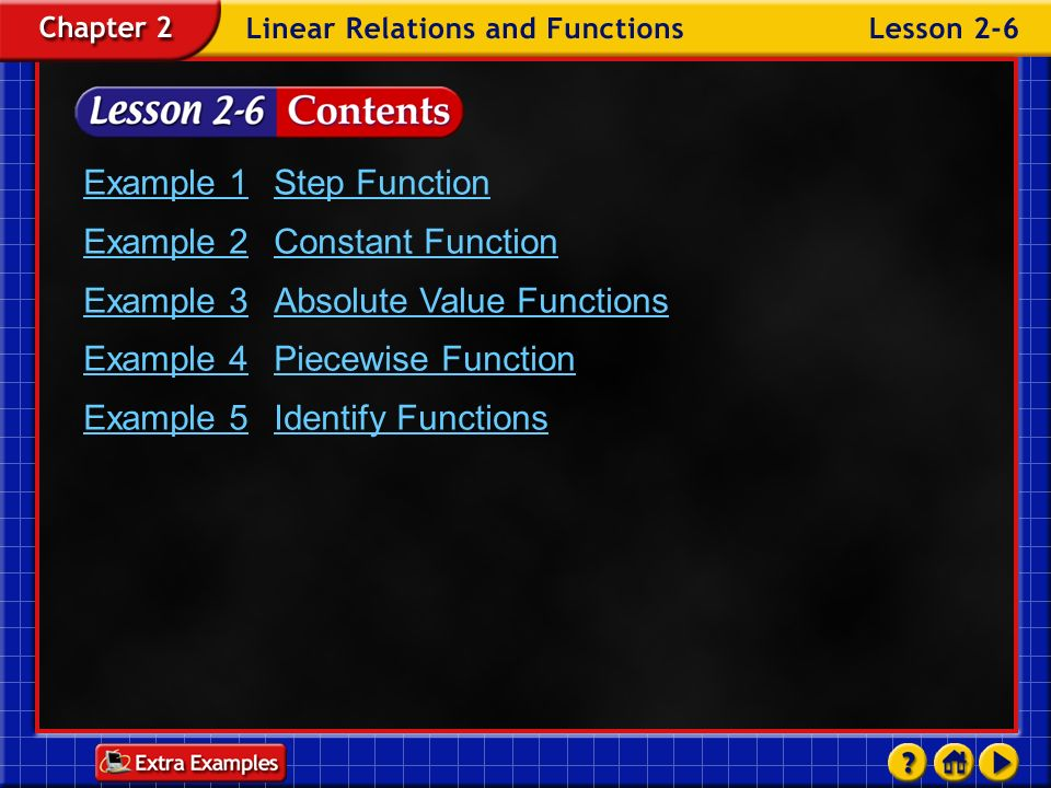 Example 2 Constant Function Example 3 Absolute Value Functions