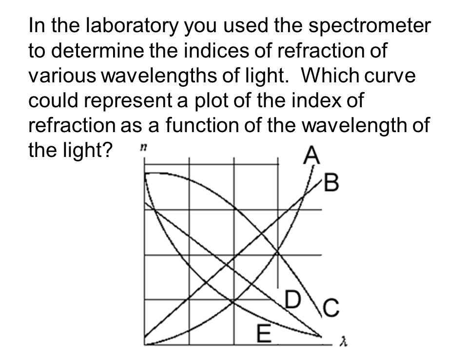In the laboratory you used the spectrometer to determine the indices of refraction of various wavelengths of light.