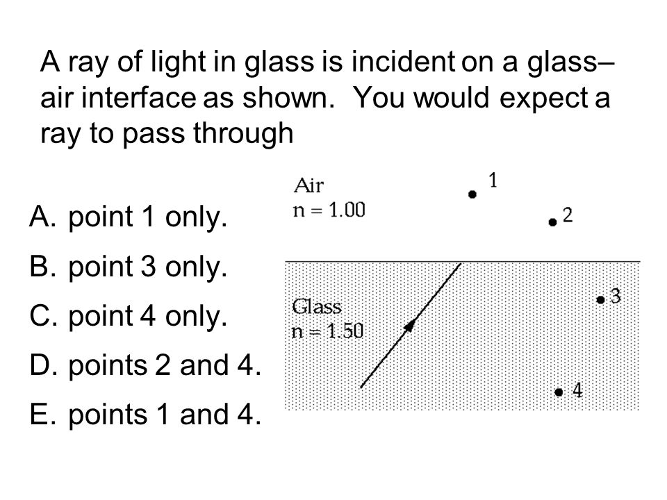 A ray of light in glass is incident on a glass– air interface as shown