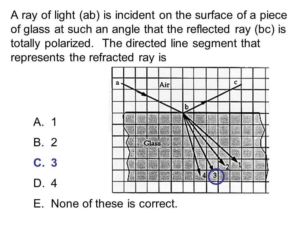 A ray of light (ab) is incident on the surface of a piece of glass at such an angle that the reflected ray (bc) is totally polarized. The directed line segment that represents the refracted ray is