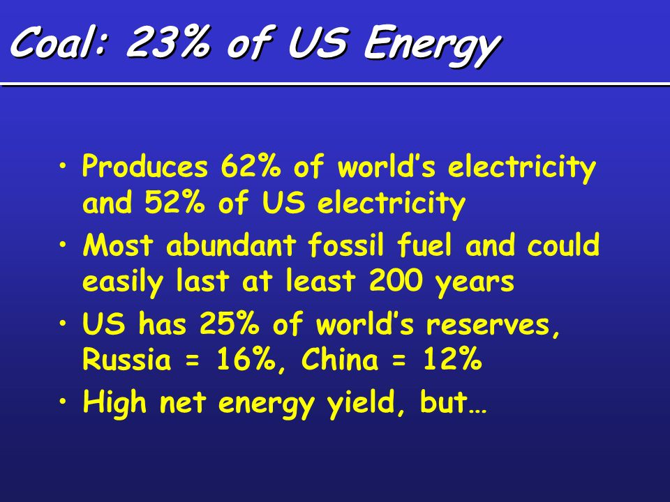 Coal: 23% of US Energy Produces 62% of world's electricity and 52% of US electricity.