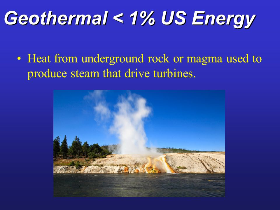 Geothermal < 1% US Energy
