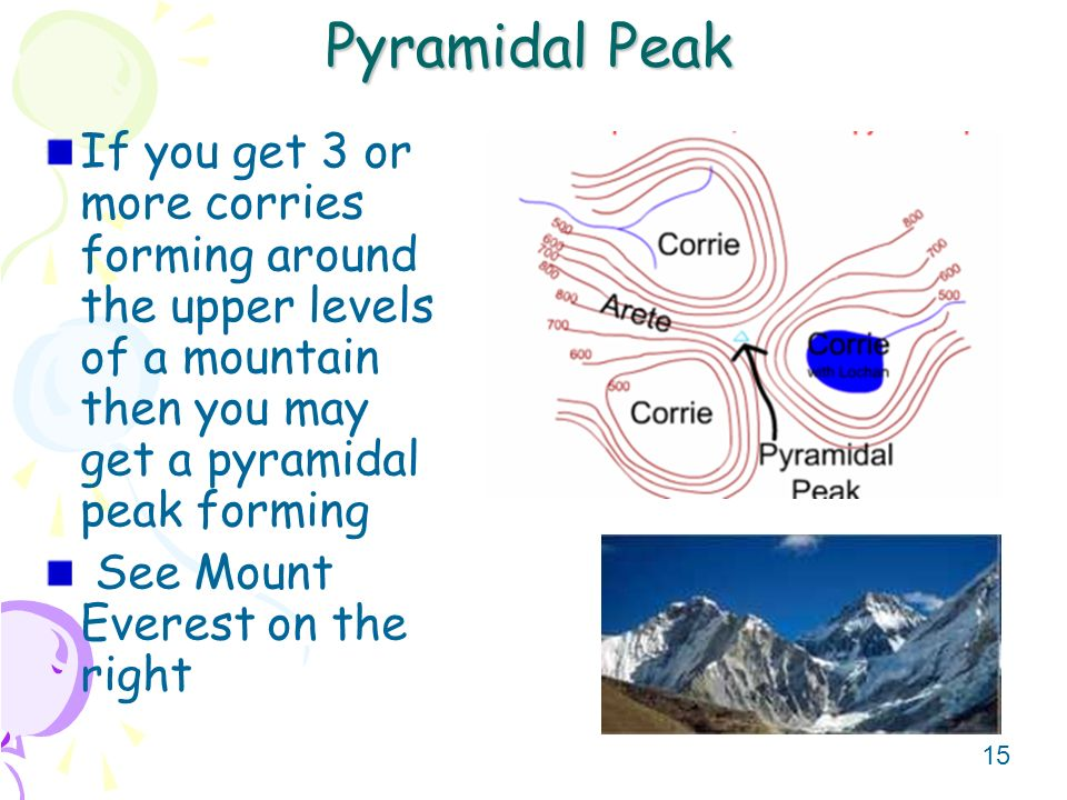 Pyramidal Peak If you get 3 or more corries forming around the upper levels of a mountain then you may get a pyramidal peak forming.