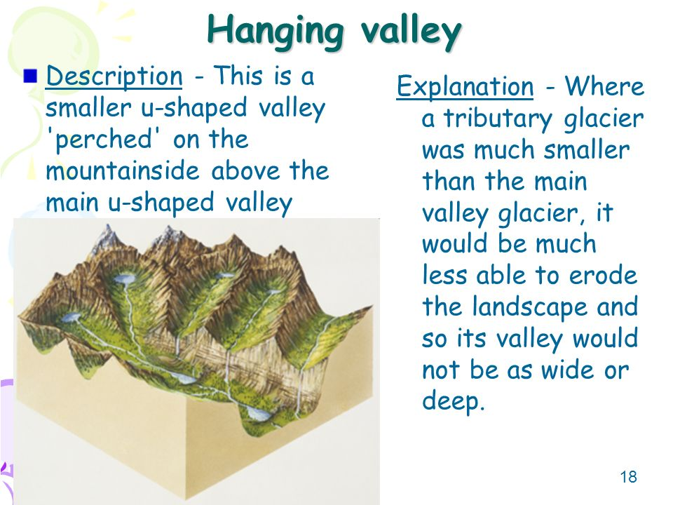 Hanging valley Description - This is a smaller u-shaped valley perched on the mountainside above the main u-shaped valley.