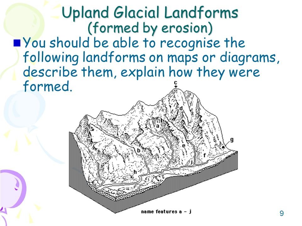 Upland Glacial Landforms (formed by erosion)