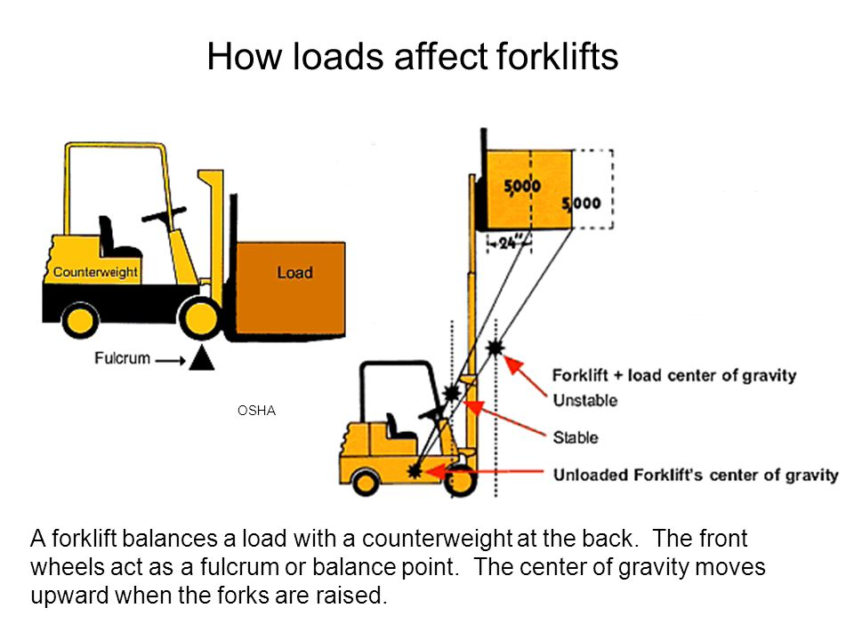 How loads affect forklifts