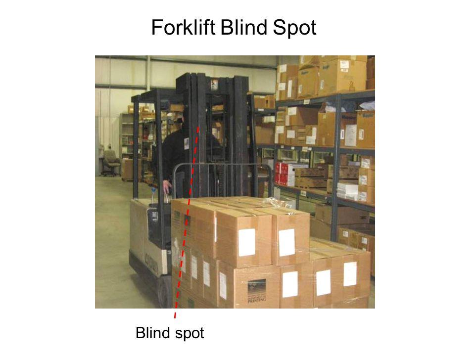 Forklift Blind Spot Blind spot