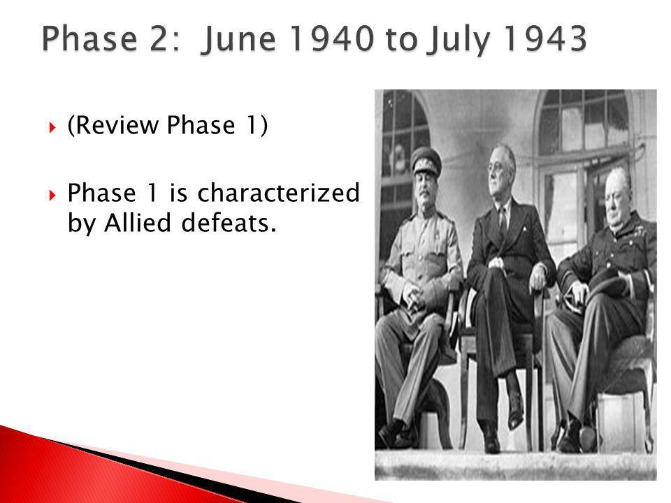 Phase 2: June 1940 to July 1943 (Review Phase 1)