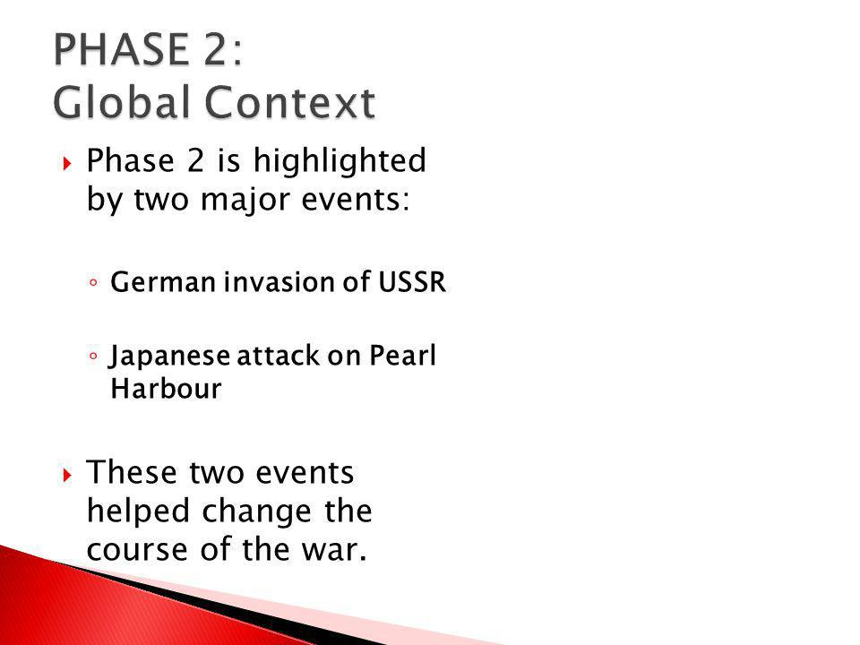 PHASE 2: Global Context Phase 2 is highlighted by two major events: